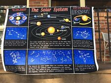 New Solar System Cloth Banner Large Sign Fabric Material 46x35 Vibrant Colorful