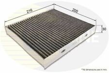 Pollen Cabin Filter Carbon FOR MITSUBISHI OUTLANDER 2.0 2.2 06->ON CHOICE1/2