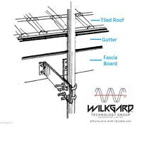 Fascia Mount Bracket c/w 1.5M Aluminium Mast 25mm - Antenna Mast / Aerial Pole