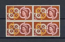 GB 1961 CEPT 2d, SG 626, block of four, MNH