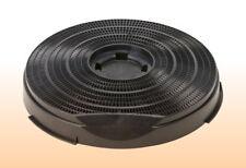 Whirlpool dunstabzugshaube filter in zubehör ersatzteile für