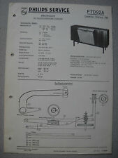 Philips F7D92A Capella Stereo 792 Service Manual Ausgabe 06/59