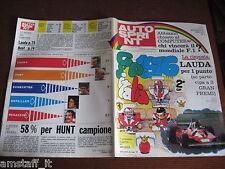 AUTOSPRINT 1976/36=GP F1 MONZA=CARLOS REUTEMANN=NIKI LAUDA=