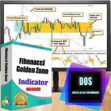 Ultra-precise forex indicator Fibonacci Golden Zone for MT4
