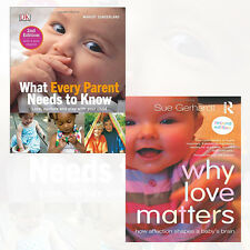 What Every Parent Needs To Know and Why Love Matters 2 Books Collection Set Pack