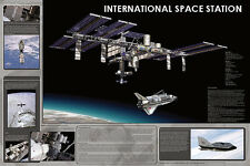 International Space Station Educational Space Chart Poster 24x36