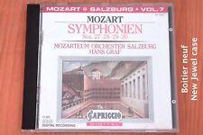 Mozart - Symphonies 27  28  29  & 30 - Hans Graf  - CD Capriccio
