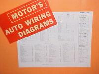 1961 1962 1963 1964 1965 dodge coronet polara 880 convertible wiring  diagrams
