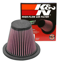 E-0945 K&N Replacement Air Filter FORD MUSTANG V8-4.6L, 1996-97 (KN Round Replac