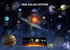The Solar System - Brand New Educational Poster - 61 x 91.5cm Maxi Poster