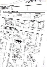 1973 1974 TO 1982 FIAT 124 SPIDER SPORT COUPE BODY PARTS CRASH SHEETS ZRE15PGS