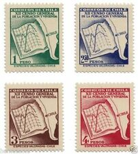 Chile 1953 #534-7 XII Censo General de la Poblacion y Vivienda - Map MNH