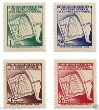 Chile 1953 #534-7 XII Censo General de la Poblacion y Vivienda - Map MNH