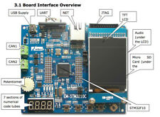 REDUCED - EMBEST EM-STM32C - DEVELOPMENT KIT, F107, ETHERNET, TFT LCD, USB