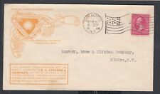 USA 1898 TOOLS & HARDWARE ADVERTISING COVER SYRACUSE TO ELMIRA NEW YORK