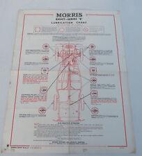 Vintage Morris ocho (8) SERIE E tabla de lubricación-CASTROL