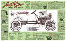 Austin Seven 7 Garage Cart Vintage Picture Print Poster A1 A3+ Austin Healey Ten