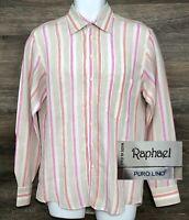 RAPHAEL Mens 100% Linen Multi-Color Plaid Long Sleeve Button Front Shirt Italy S