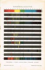 Farbtafel SPEKTRALANALYSE Original-Lithographie 1895