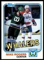 1981-82 TOPPS HOCKEY SET BREAK MIKE ROGERS HARTFORD WHALERS #32