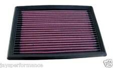 KN Filtre à air (33-2036) remplacement haut débit de filtration