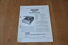 Philips 13GF820 Record Players Workshop Service Manual