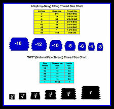 AN ARMY NAVY FITTINGS NPT NATIONAL PIPE THREAD SIZES TOOL BOX MAGNET