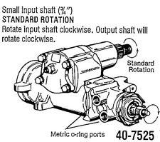 Gear Box fits 1991-1994 Oldsmobile Bravada  ARC REMANUFACTURING INC.