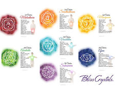 7 Chakra Information Card Set, Double sided, All 7 Chakra Cards Included #IC11
