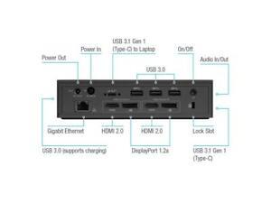 Targus USB-C Universal 5K/4K Docking Station with 100W Power - DOCK190USZ-83R