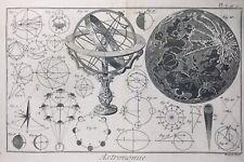 Astronomie 1778 Lune Comète Sphère Armillaire Ptolémée Soleil Astre Planète