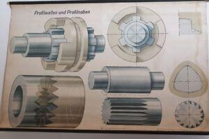 Schulwandkarte Role Map Wall Chart Profilwellen And Profilnaben Metal Vintage