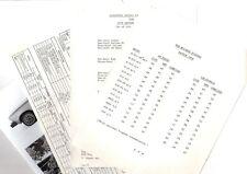 vintage 1978 Datsun B-210 / B210 GX Press Kit Photo from ? Brochure + Spec's +..