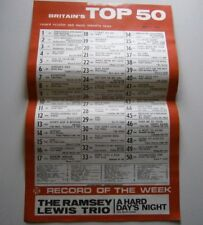 RECORD RETAILER TOP 50 CHART -  MARCH 3rd 1966