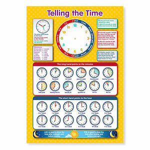 A3 Tell The Time Wall Laminated Poster