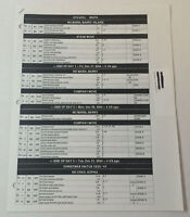 ONE TREE HILL set used SHOOTING SCHEDULE ~ Season 2, Episode 14