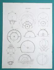 METEOROLOGY Sun Halos Observed thru History - 1816 Antique Print