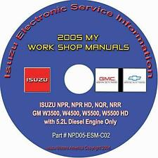 2005 Isuzu NPR HD NQR NRR GMC Chevy W3500-5500 Truck w/5.2L Diesel Repair Manual