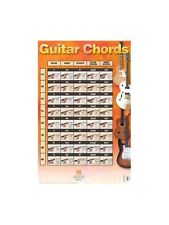 Guitar Chords Full Colour Photos Pictures Poster Learn to Play MUSIC Chart