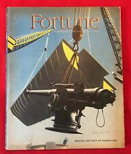 FORTUNE MAGAZINE FEB 1943 BRUCE BARTON ARTHUR SZYK ILLUSTRATION