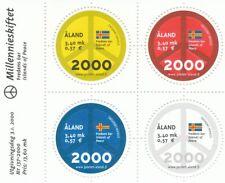 280729 / Aland Block ** MNH