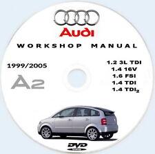 Workshop Manual + Wiring diagram Manual Audi A2 1999/2005.Manuale officina A2 Au