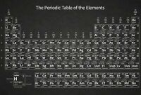Cavallini and Co Vintage Periodic Table Poster 50 x 70cm 14 Designs!