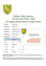 BILLY GRAHAM NORWICH CITY 1938-1946 RARE ORIGINAL HAND SIGNED CUTTING/CARD