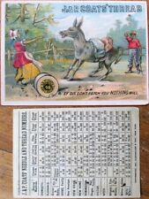 Black Workers & Mule 1881 Victorian Trade Card - J&P Coats Thread