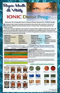 2 ION DETOX IONIC FOOT BATH SPA CLEANSE PROMO POSTERS!