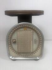 Vintage Pelouze Y 50 Mechanical Scale 50lb 2oz 1981