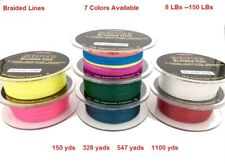 Lures Pr