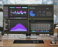 "New Open Box Dell UltraSharp 43 U4320Q 42.5"" 16:9 4K IPS Monitor"