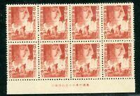 China 1943 Manchukuo 2nd Anniv of East Asia War Block MNH W285